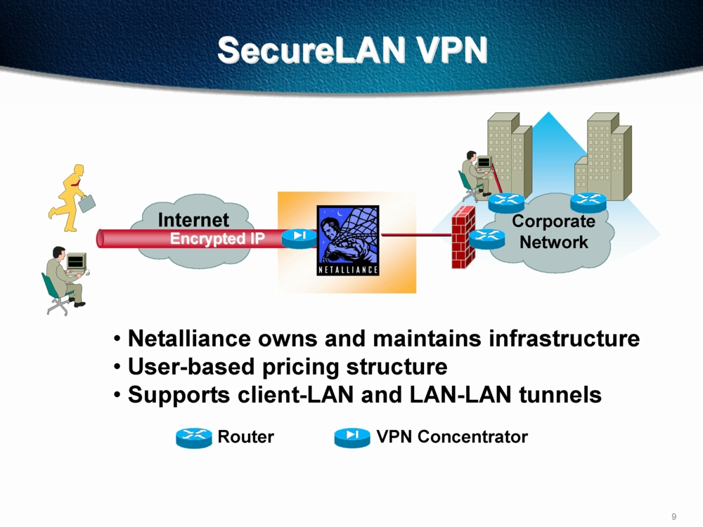 Vpn solution for home network