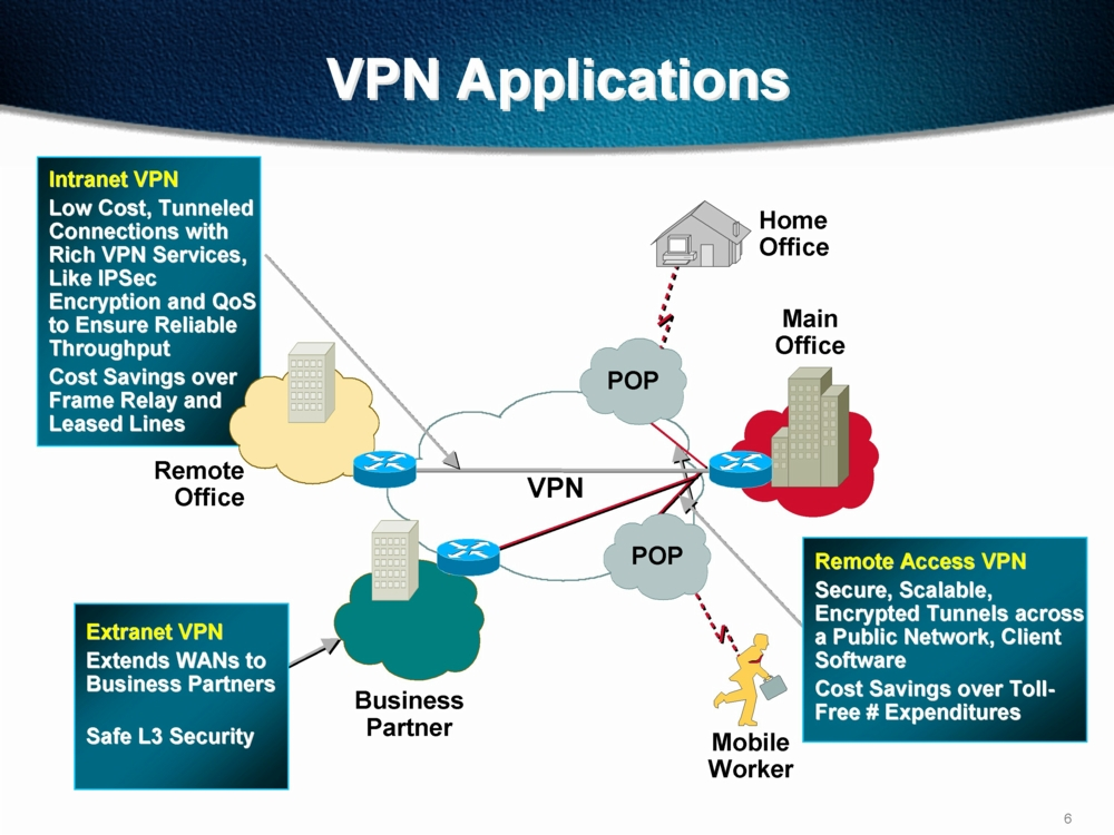 7 best VPN services for most people 2019