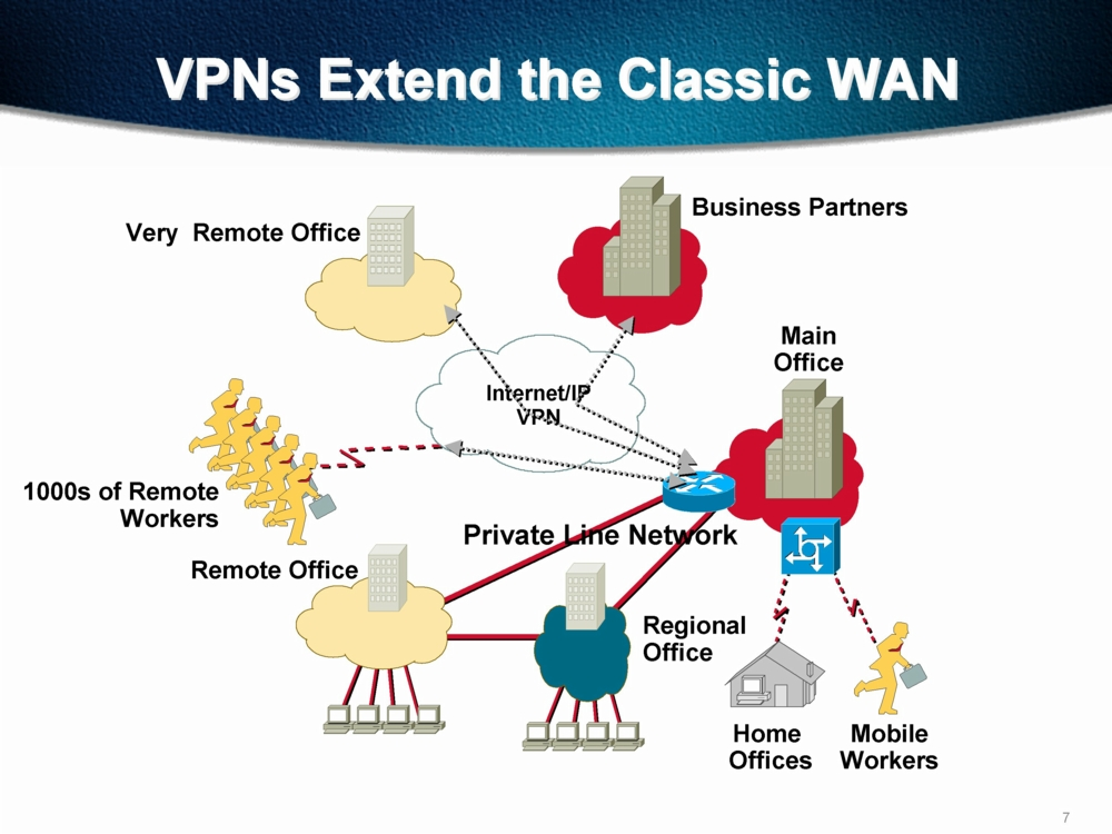 Always On VPN deployment for Windows Server and Windows 10