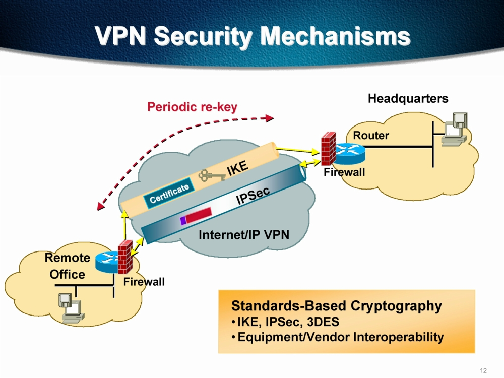 vpn network Your chromebook can connect to a private network, like the network at your work or school, using a virtual private network (vpn) connection note: if you're using your chromebook at work or school an.