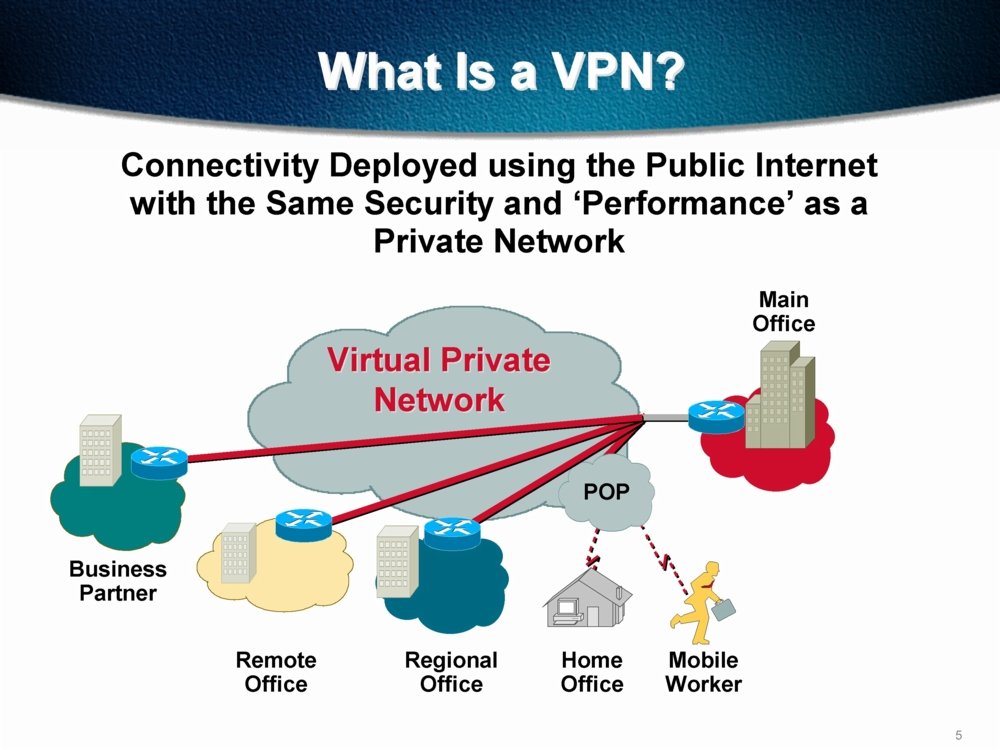 Best expectations regarding the speed of VPN with cost effective
